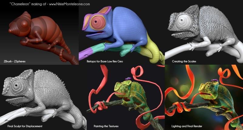 chameleon process